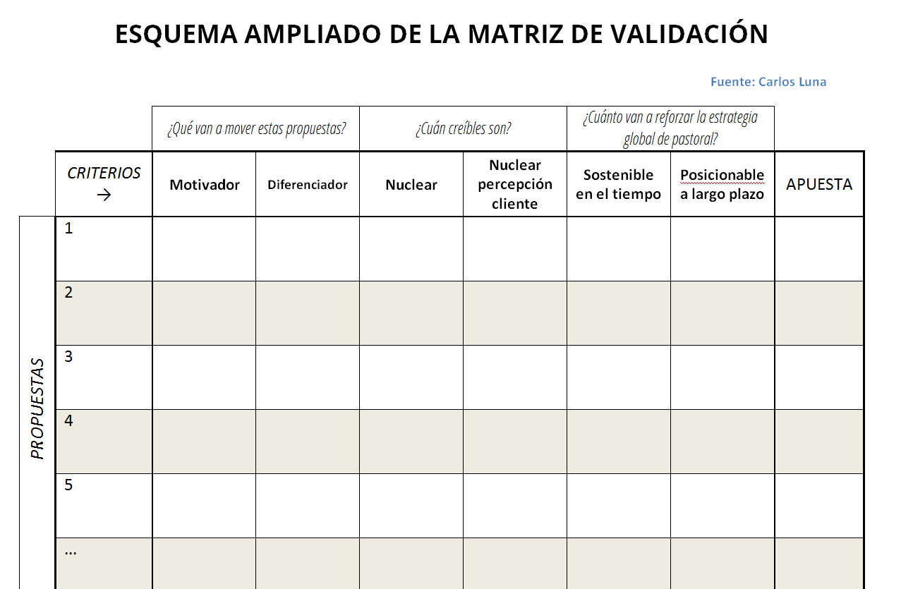 Matriz_validación