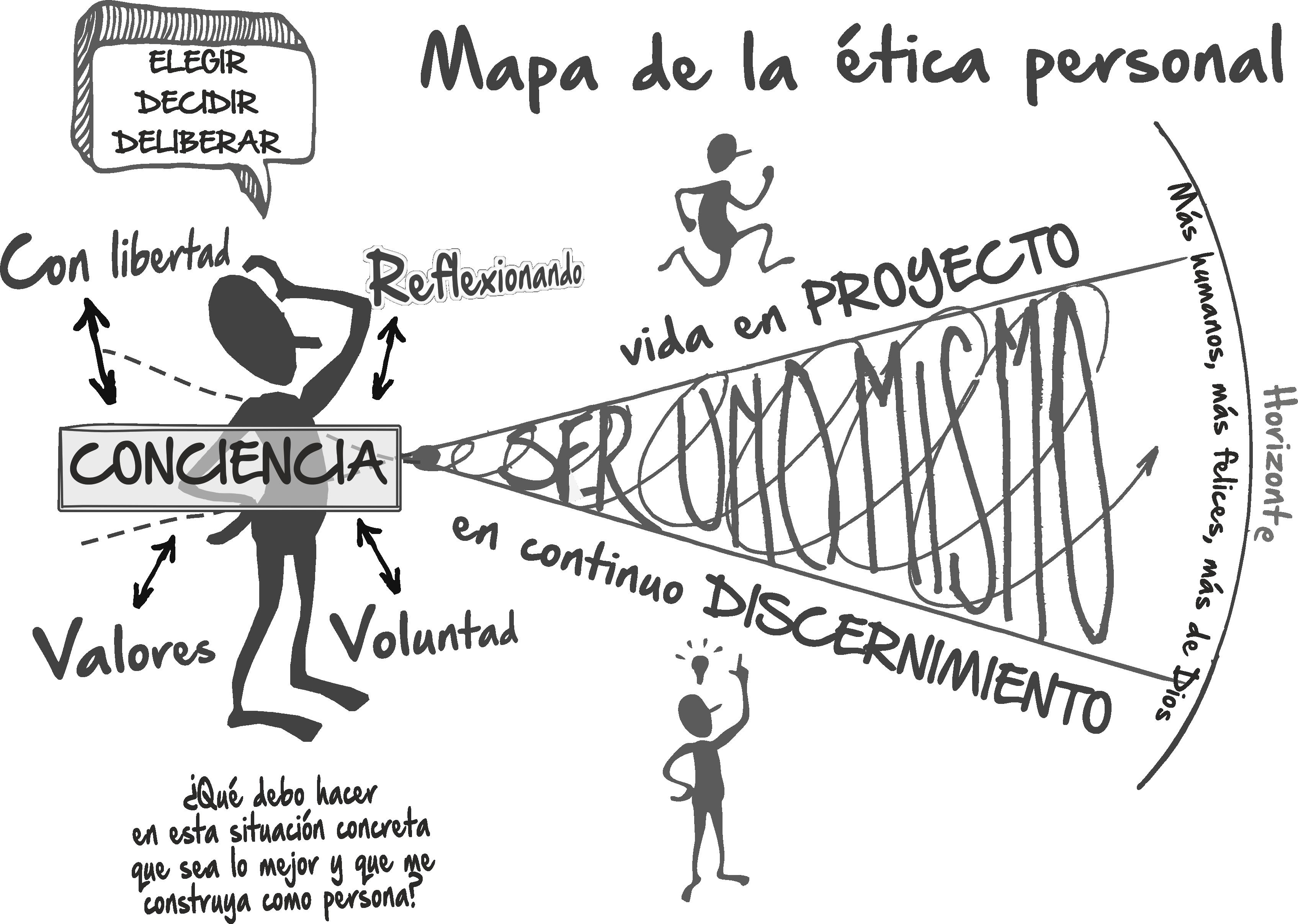 mapa_ética